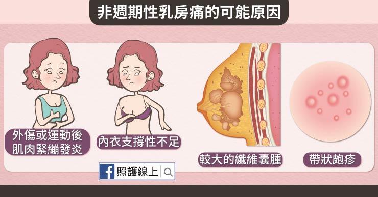 乳癌與乳房痛