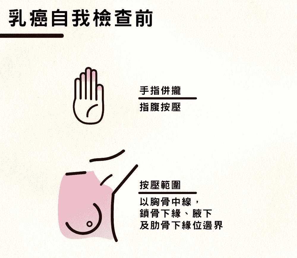 乳房自我檢查