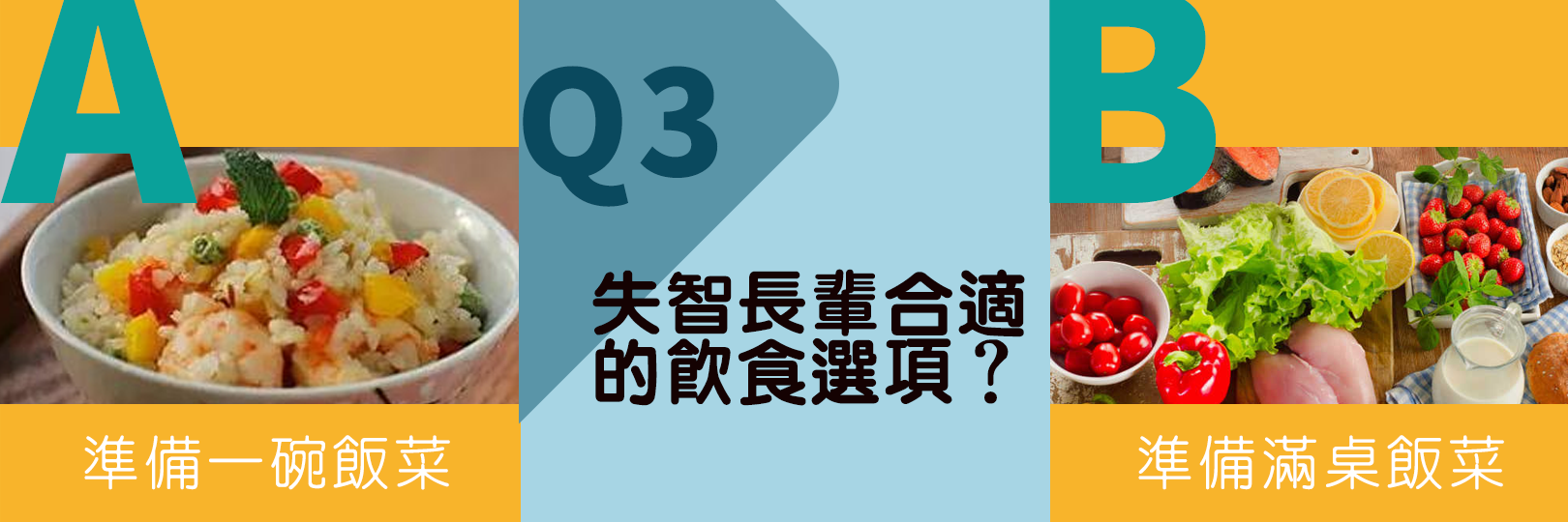 Q3:失智長輩合適的飲食選項?