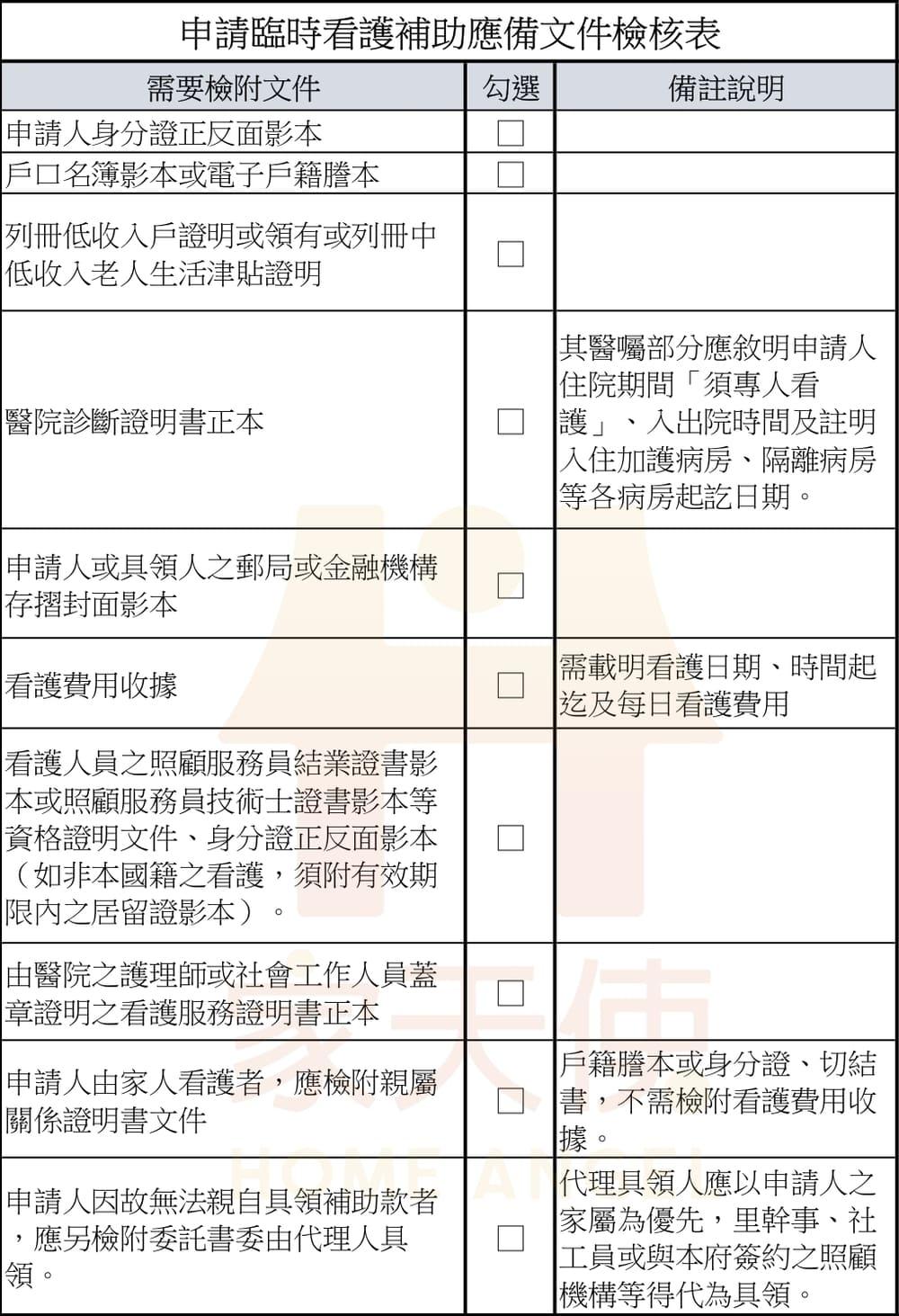 醫院臨時看護,相關補助,申請文件檢核表