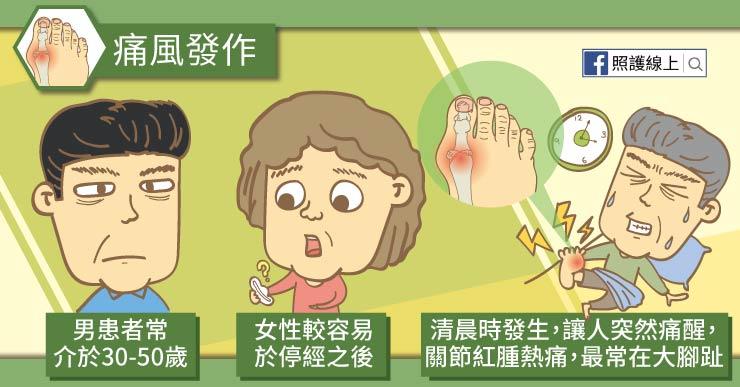 尿酸與痛風