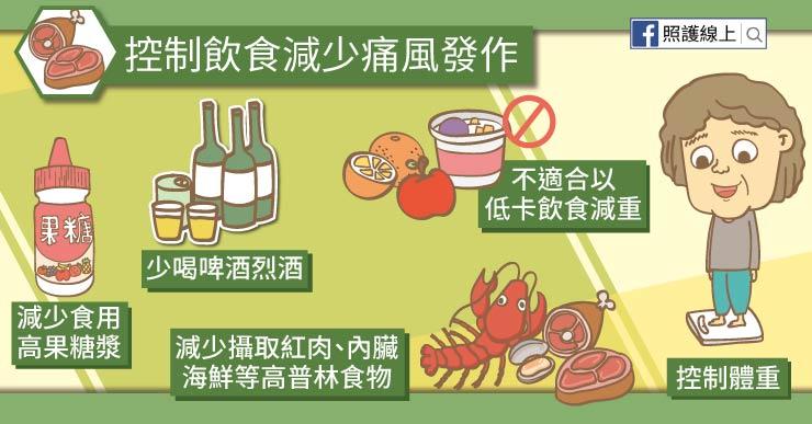 尿酸、痛風、飲食