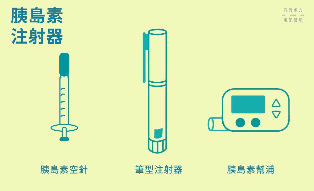 胰島素注射器