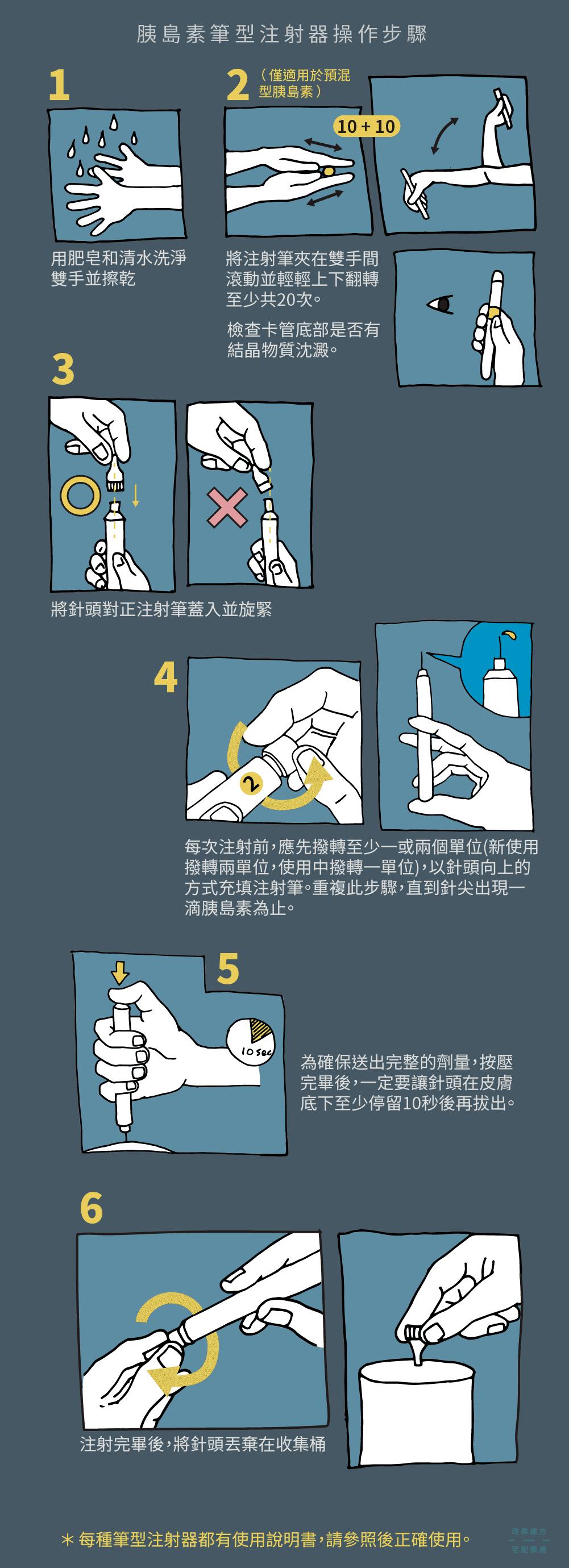 胰島素注射步驟
