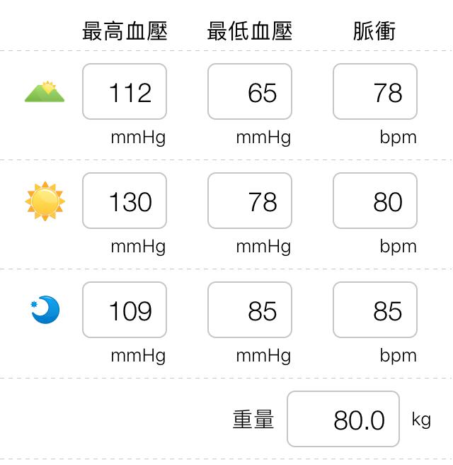 血壓記錄表