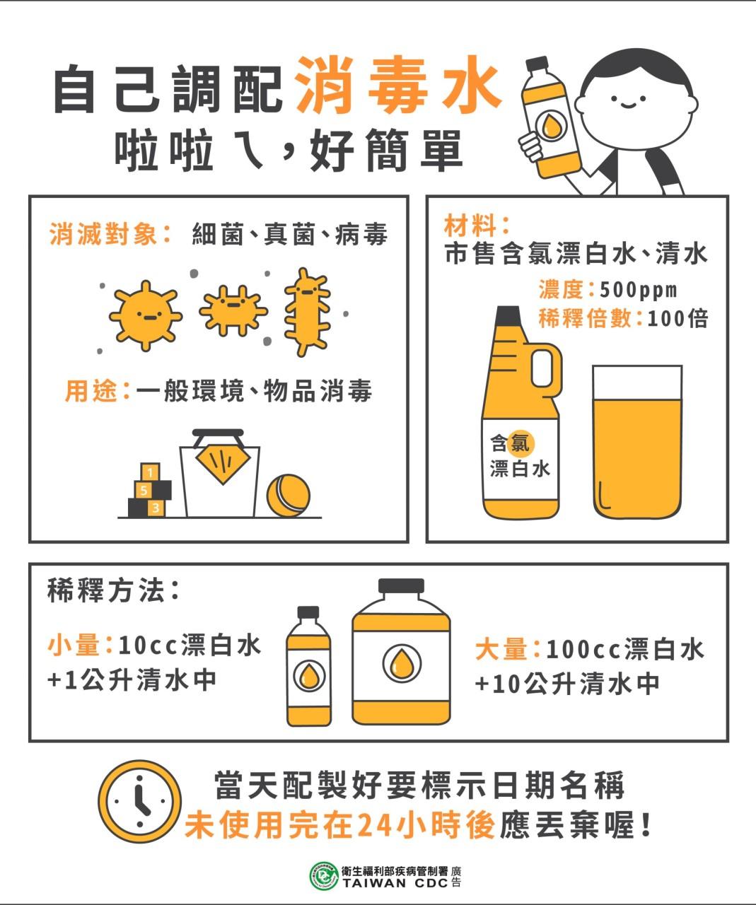 漂白水消毒方法