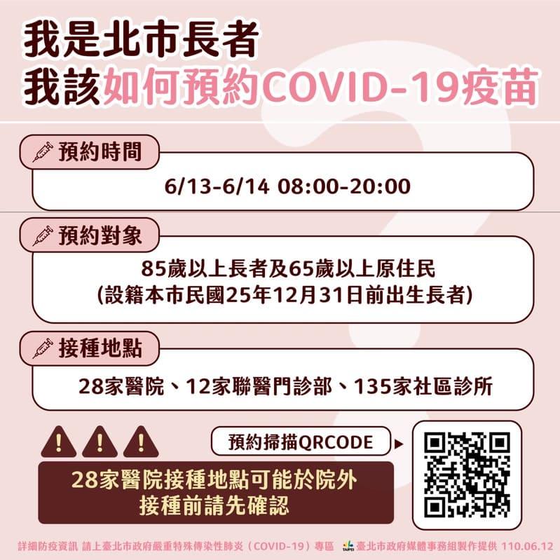 台北市施打疫苗