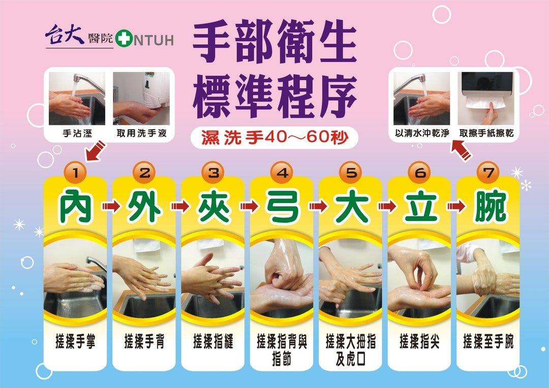 臺大醫院, 洗手