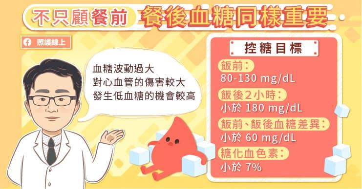 糖尿病與糖化血色素